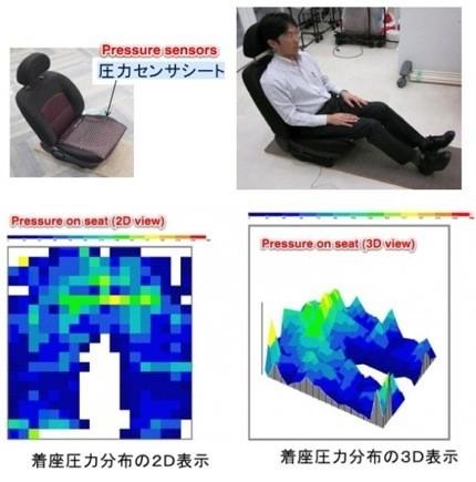 il sedile che ti riconosce dalle chiappe