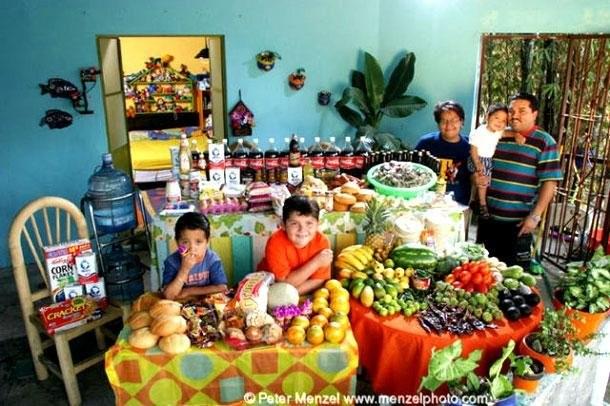 costo cibo mondo 3