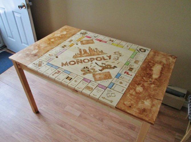 monopoly9 880