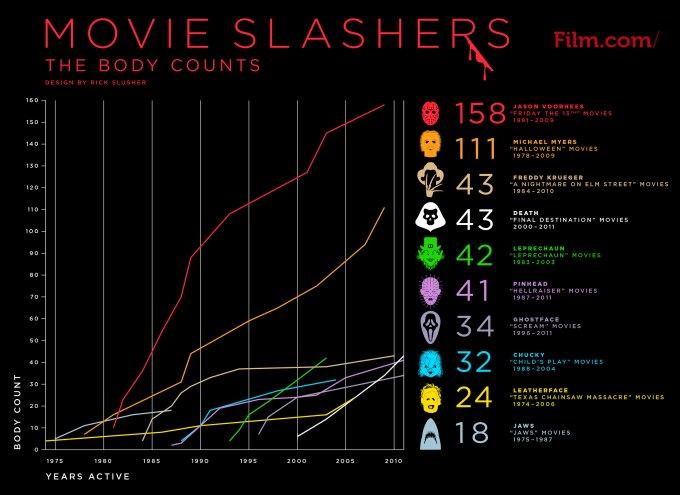 Slasher_Infographic_FULL