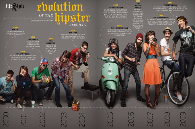 evolution-of-the_hipster_191214