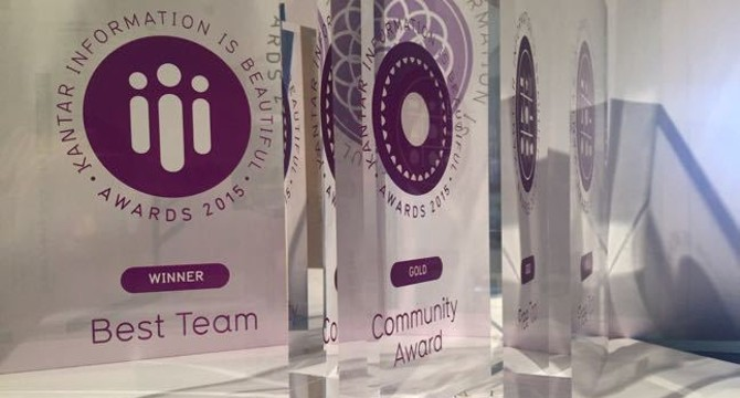 Information is Beautiful Awards