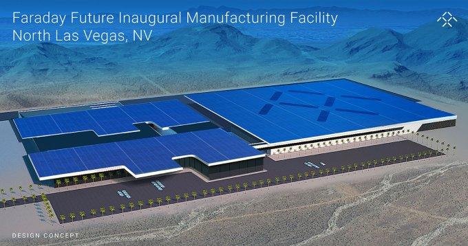 fabbrica faraday future