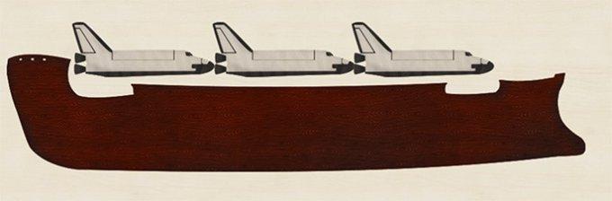 Accuratissimi calcoli dalle sacre scritture sostengono che l'Arca fosse grande circa tre Shuttle.