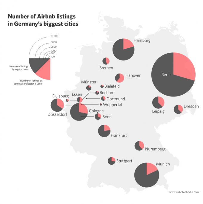 affitti berlino airbnb resto germania
