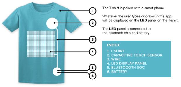 Questa maglietta a led con la scritta programmabile sta spaccando tutto su Indiegogo