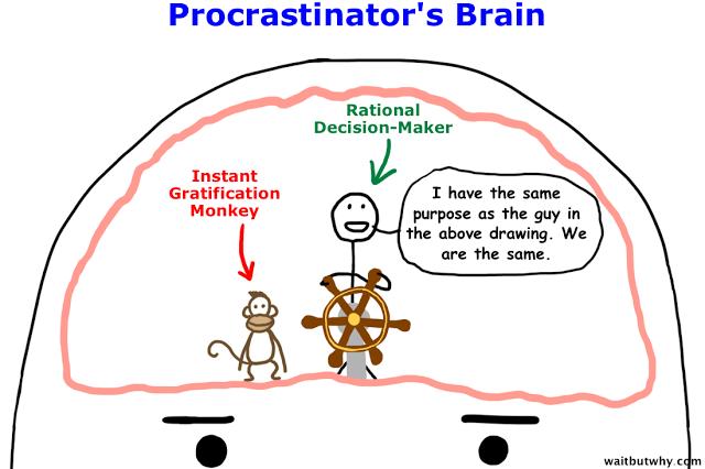 mente procrastinatore smettere di rimandare