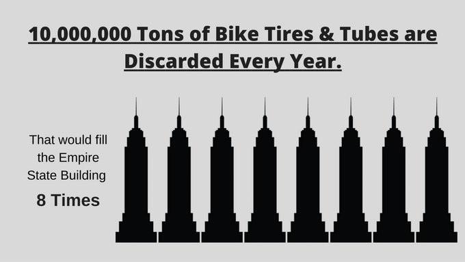 Le gomme da bicicletta che non si sgonfiano mai