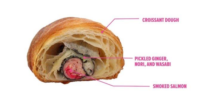 Come è fatto un sushi croissant?